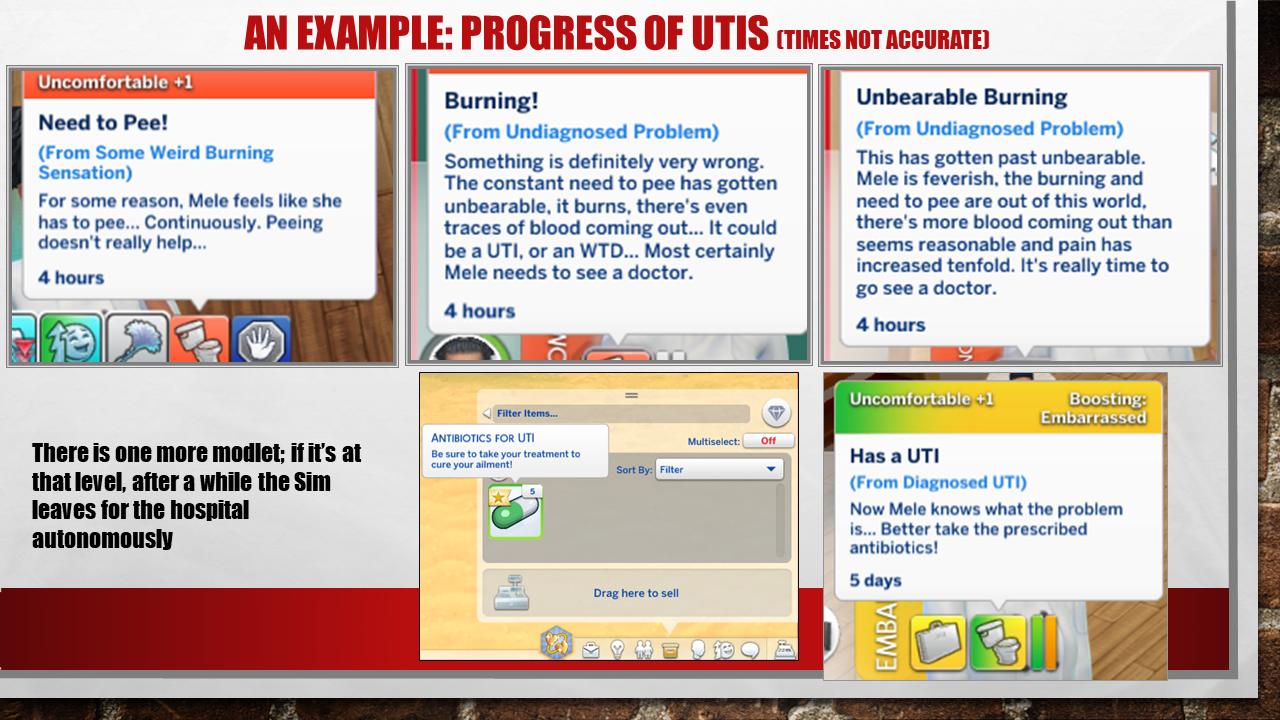 Sims 4 Teen Woohoo Mod - buyseasysite
